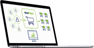 ecoPayz for Merchants