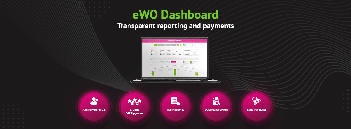 Our dashboard is the est solution to check your referrals