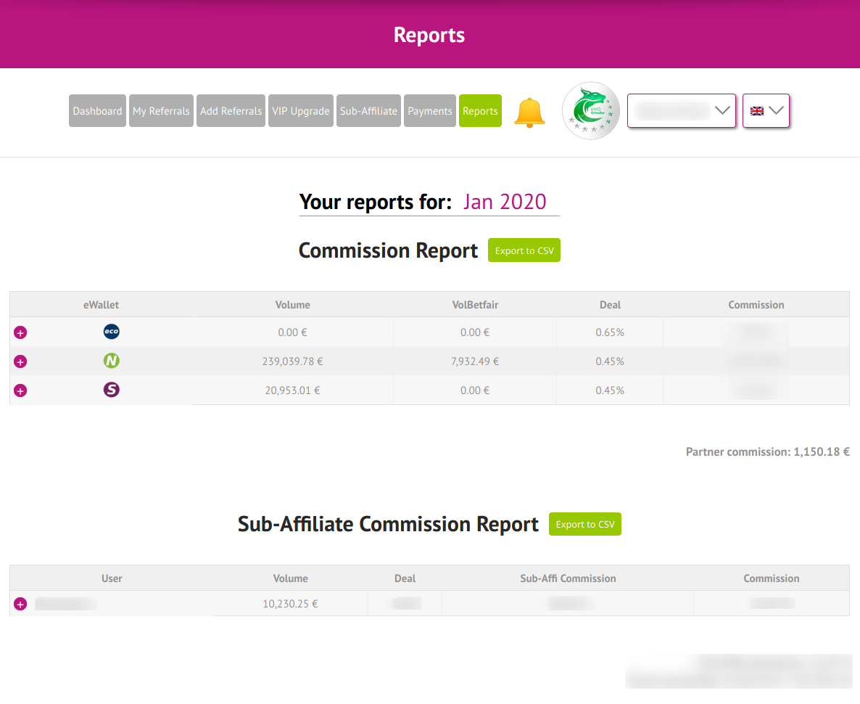 eWO Partner Report