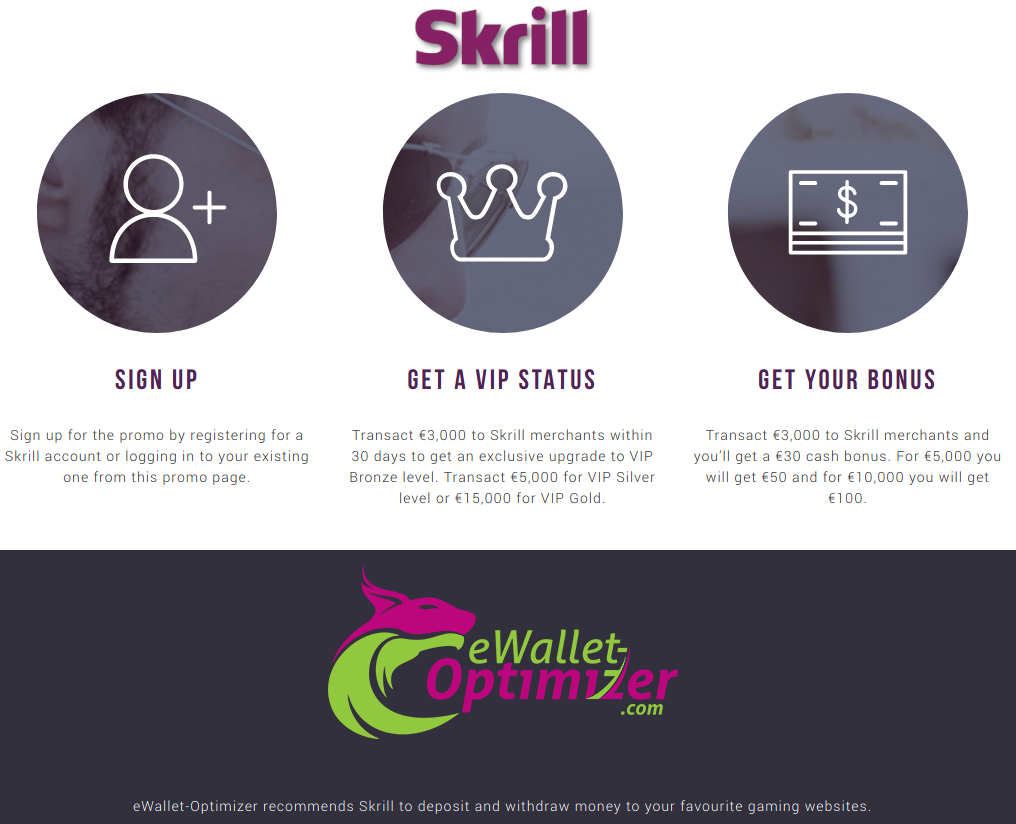 Skrill eWO Benefits