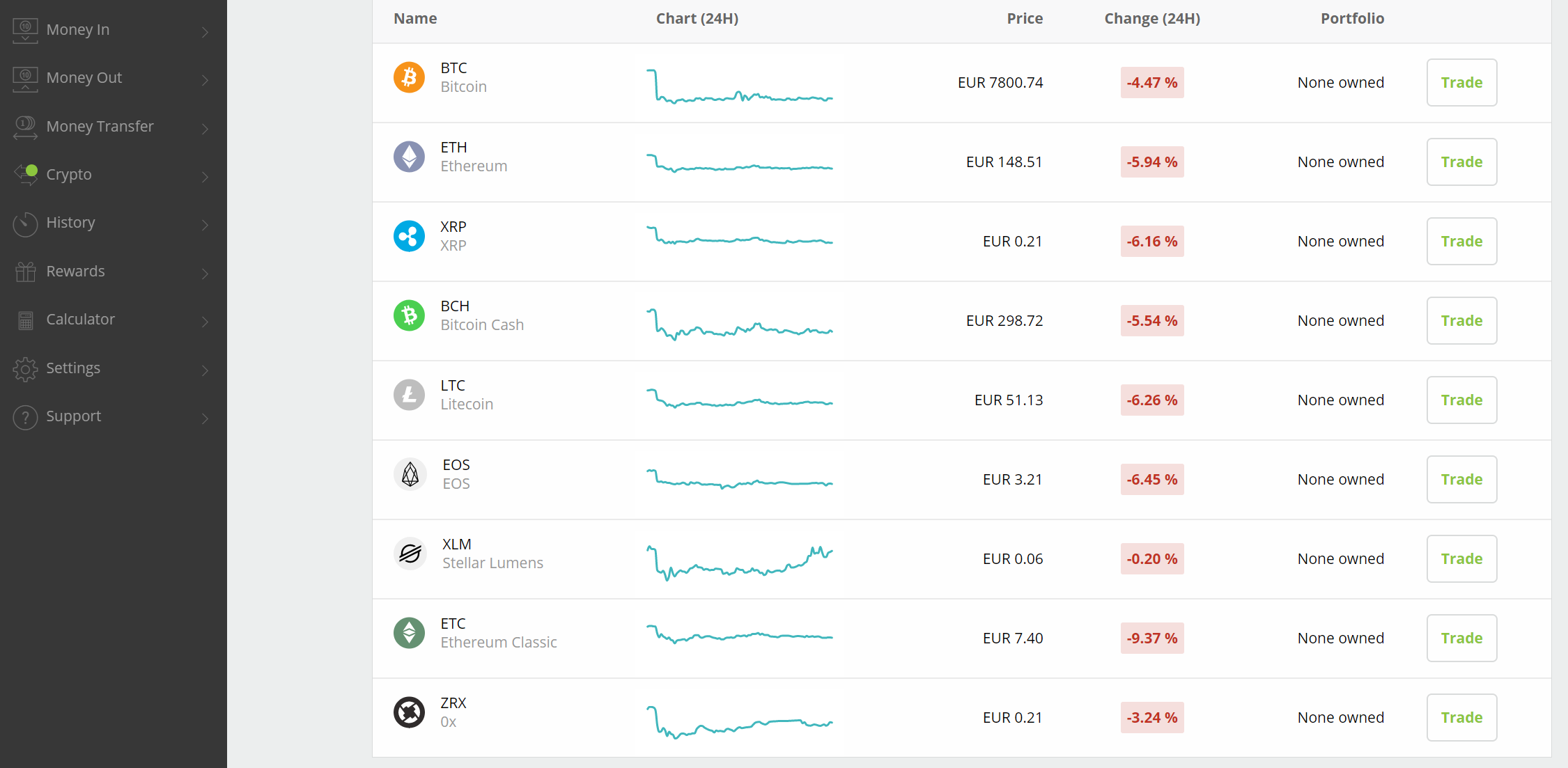 buy cryptocurrency with neteller