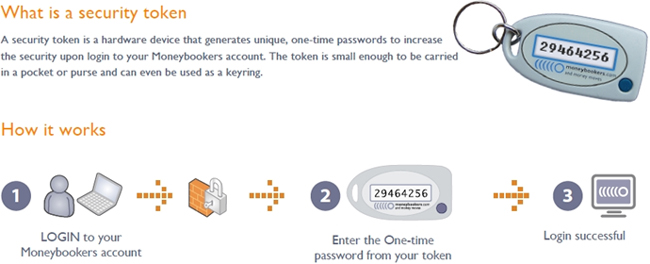 Security Token and how it works