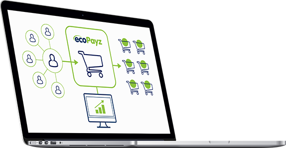 ecoPayz for Merchants - Business