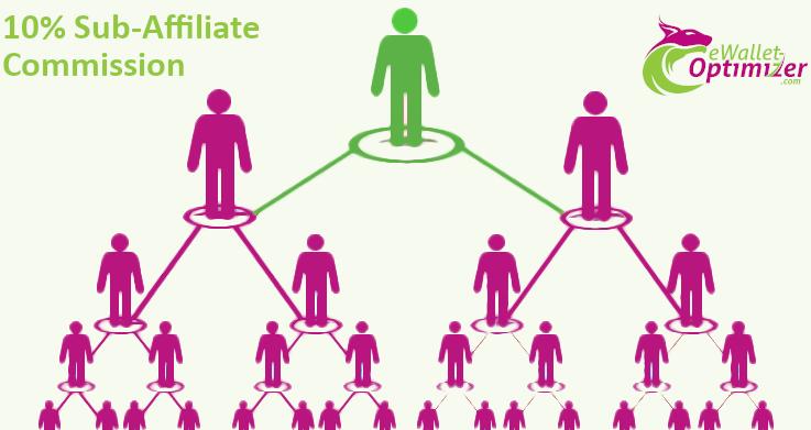 sub-affiliate commission schema