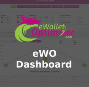 eWO Dashboard
