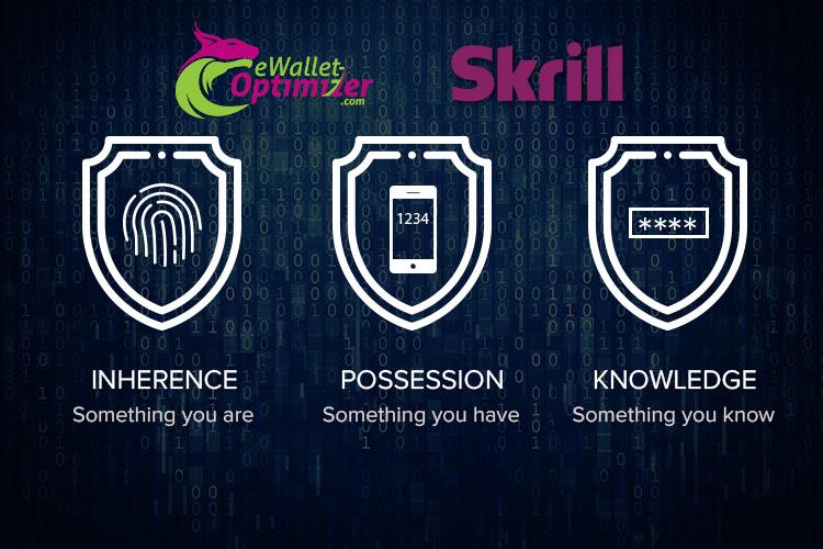 Skrill Registration Changes
