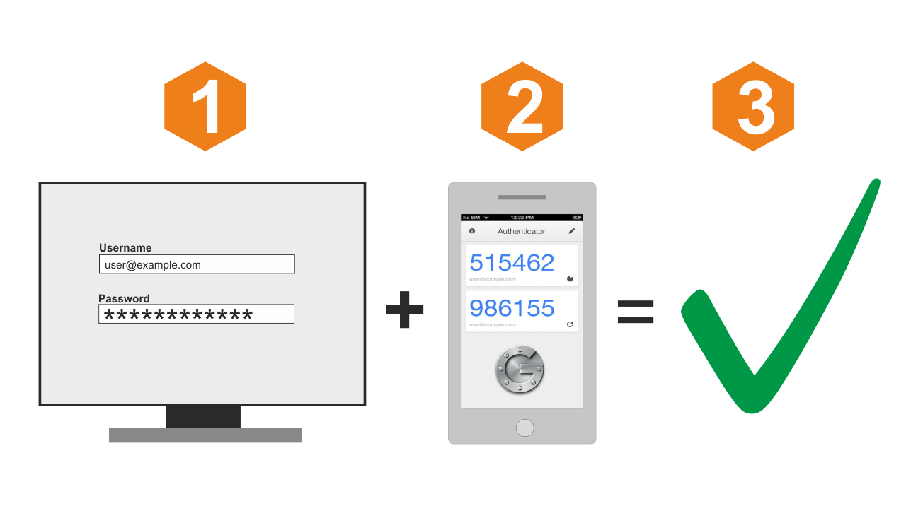 2-Factor Authentication - 2FA